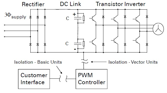 lincoln ac 225 dc welder wiring diagram ac to dc convertor wiring diagram drive maxautomations